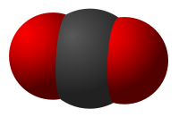 Kohlendioxid Atommodell