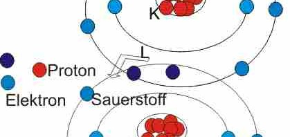 Sauerstoffozonmolekül